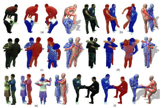 Motion Capture of Interacting Characters